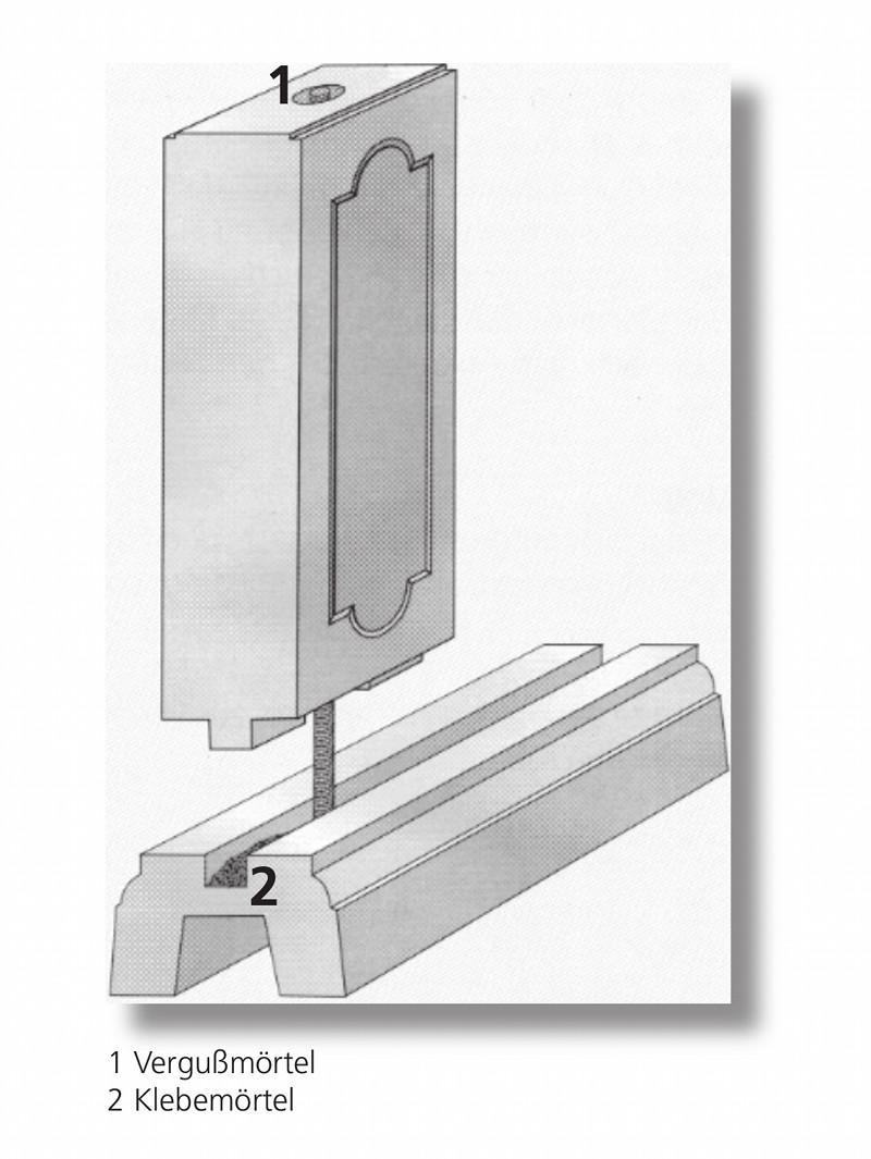 Detaillierte Aufbauempfehlungen Für Beton Balustraden